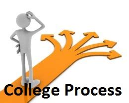 Great business school application essays